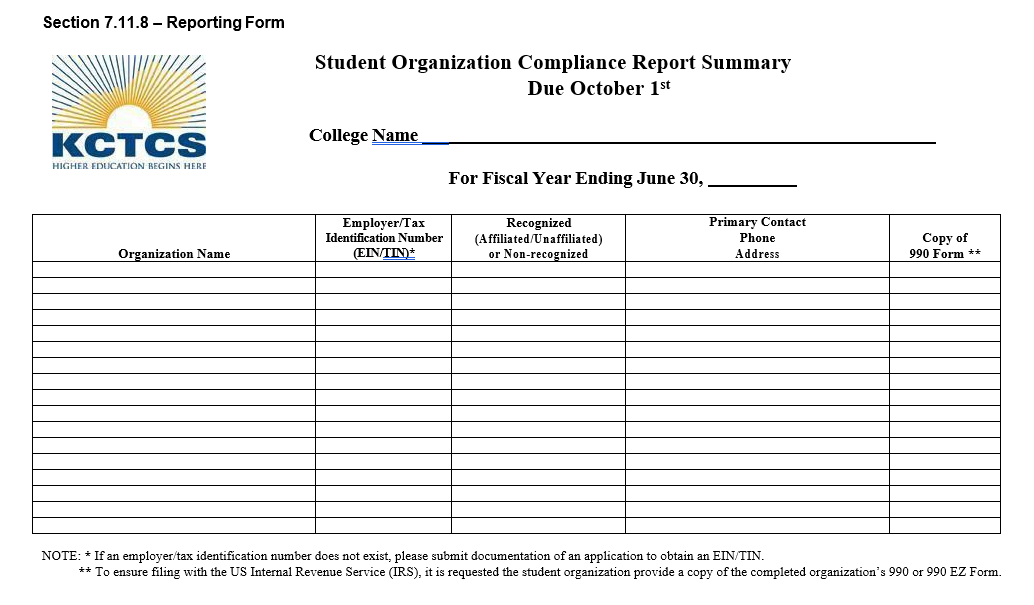 Student Organization Compliance Report Summary